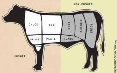Kosher & Halal meats!